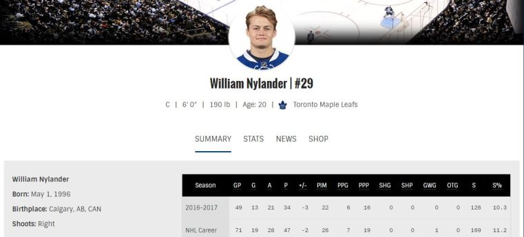 william Nylander.JPG