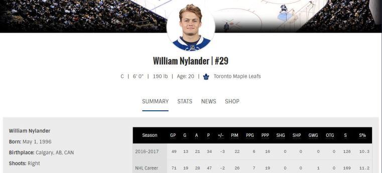 william Nylander.JPG